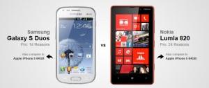 Samsung Galaxy Duo vs Lumia 820